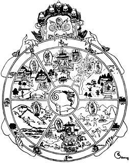 Tibetanskt livshjul